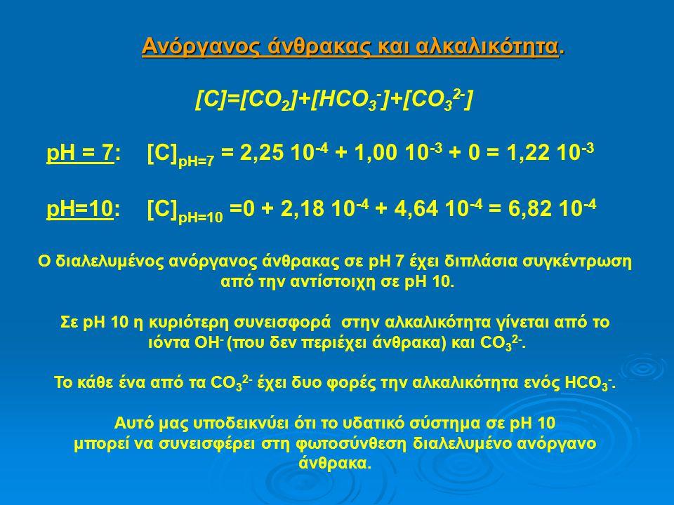 [C]=[CO2]+[HCO3-]+[CO32-]